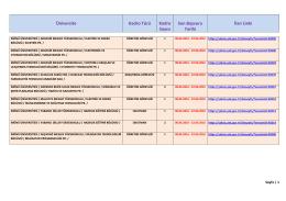 İnönü Üniversitesi Öğretim Görevlisi, Araştırma Görevlisi, Okutman