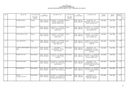 (48)-MUĞLA - muğla il millî eğitim müdürlüğü