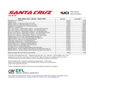 Cennik Santa Cruz & Juliana - ramy 2016 promocja
