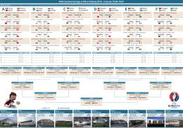 Mistrzostwa Europy w Piłce Nożnej 2016 - Francja 10.06-10.07