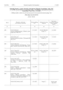 Komunikat Komisji w ramach wdrażania rozporządzenia