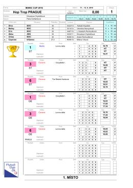 Manic Cup 2016 divize 1