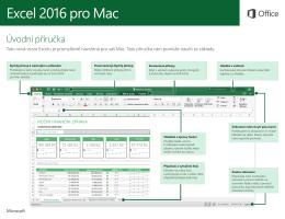 Excel 2016 pro Mac