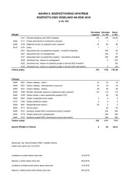 Návrh II. rozpočtového opratření rozpočtu DSO Veselsko na rok 2016