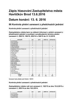 Zápis hlasování Zastupitelstva města Havlíčkův Brod 13.6.2016