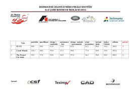 hodnocení celostátního finále soutěže