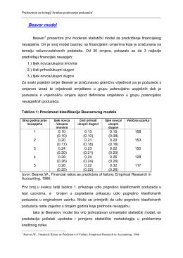 Modeli ocjene rizičnosti. (doc)