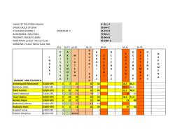 fakultet političkih nauka 0 - 54 = f drugi ciklus studija 55
