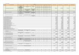 Kopija akcijski plan po ciljevima