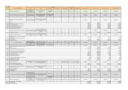 Kopija Financijski okvir za ŽRS nova sa svim proračunima