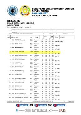 EP Tallinn (EST) 2016 - MK pištolj 25 metara, juniori, rezultati