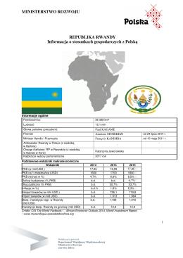 Stosunki gospodarcze z Rwandą