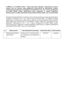 wyniki oceny formalnej 5 nabór - konkurs na wkłady własne