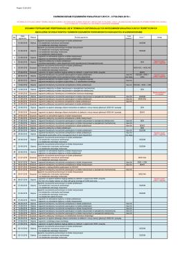 Harmonogram egzaminów kwalifikacyjnych na II połowę 2016 r.