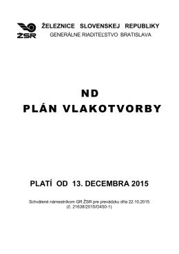 ND Plán vlakotvorby