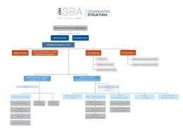 Organizačná štruktúra Agentúry