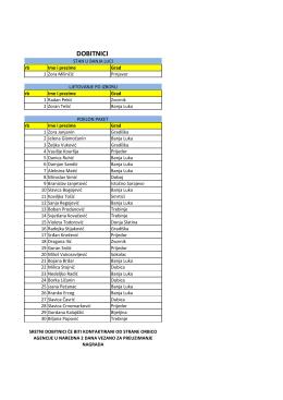 Lista dobitnika
