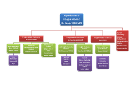 Yönetim Şeması - Afyonkarahisar İl Sağlık Müdürlüğü