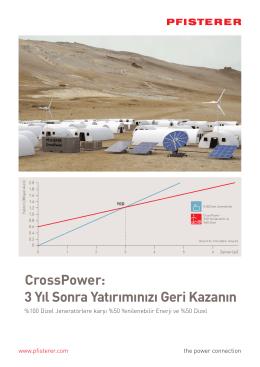 CrossPower: 3 Yıl Sonra Yatırımınızı Geri Kazanın