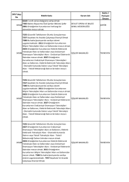 DPB Talep No Nitelik Kodu Kurum Adı Kadro / Pozisyon