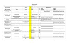 Moleküler Biyoloji- Genetik Müh. 1 Yüksek Lisans 50