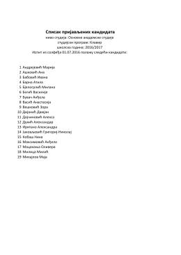 Списак пријављених кандидата
