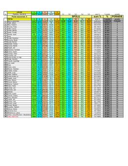 Výsledky - LOS-SK