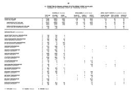 11. öğretim elemanlarının statülerine göre sayıları