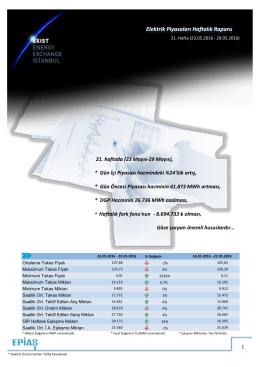 Elektrik Piyasaları Haftalık Raporu
