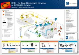 OBD – On-Board (araç üstü) diyagnoz ve PIERBURG ürünleri
