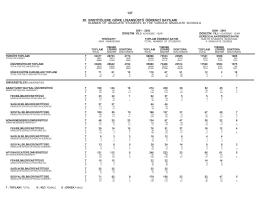 20. enstitülere göre lisansüstü öğrenci sayıları
