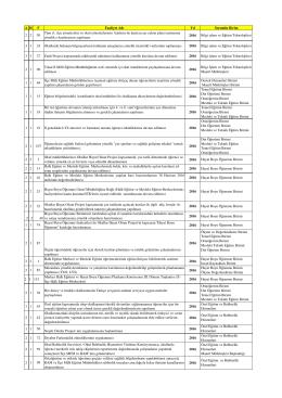 Tokat İl Milli Eğitim Müdürlüğü Haziran 2016 Eylem Planı