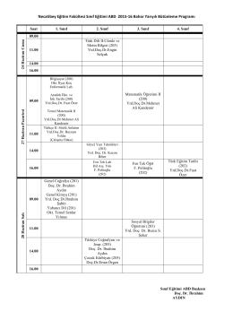Necatibey Eğitim Fakültesi Sınıf Eğitimi ABD 2015