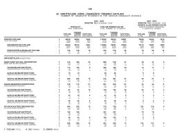 20. enstitülere göre lisansüstü öğrenci sayıları 146