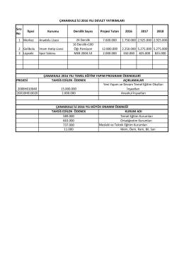 çanakkale ili 2016 yılı devlet yatırımları