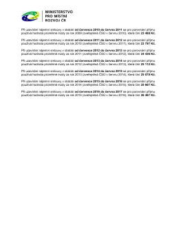 Průměrná mzda zveřejněná ČSÚ:
