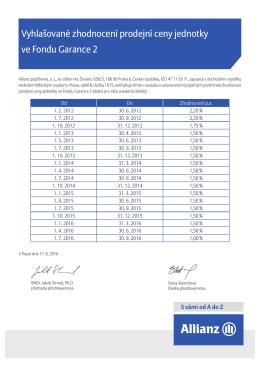 Vyhlašované zhodnocení prodejní ceny jednotky ve Fondu