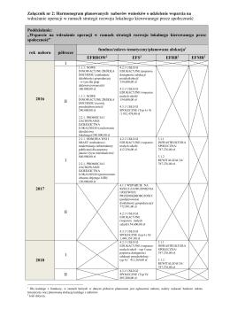 Harmonogram planowanych naborów