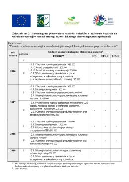 Załącznik nr 2: Harmonogram planowanych naborów wniosków o