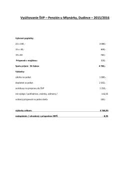 Vyúčtovanie ŠVP – Penzión u Mlynárky, Dudince – 2015/2016