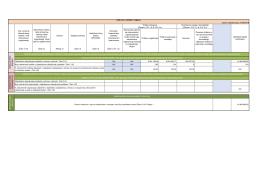 Sponzorski ugovori sa zdravstvenim organizacijama