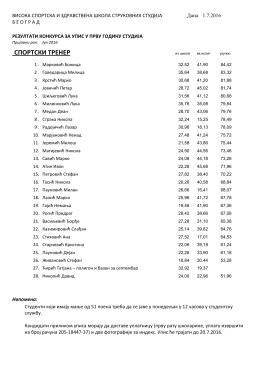 Ранг листа ЈУН 2016. - Висока спортска и здравствена школа