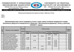 Preliminarna rang lista kandidata za upis u prvu godinu osnovnih