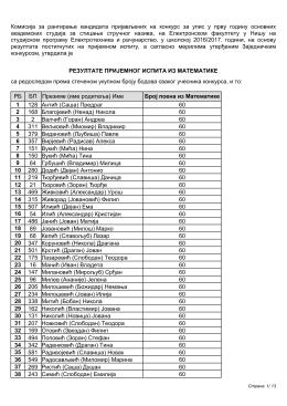 Комисија за рангирање кандидата пријављених на конкурс за