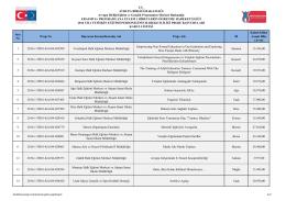 2016 yılı Yetişkin Eğitimi Personelinin Hareketliliği Projeleri Kabul