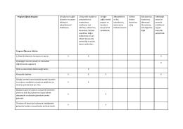 Program Eğitsel Amaçları Program Öğrenme Çıktıları 1)Toplumum