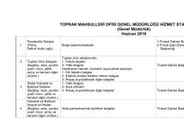 Genel Müdürlük - Toprak Mahsulleri Ofisi
