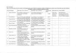 Ataması Yapılan Okul Müdürleri Listesi 30.06.2016 15:08