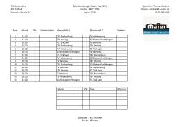 Spielplan Spengler Maier Cup 2016