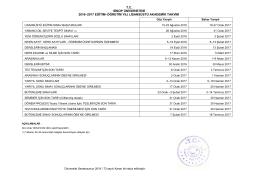 tc sinop üniversitesi 2016–2017 eğitim–öğretim yılı lisansüstü